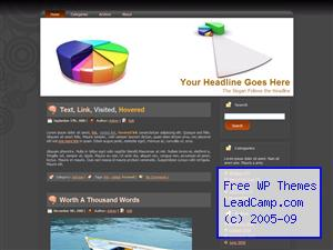 Percentages In Pie Charts Free WordPress Template / Themes
